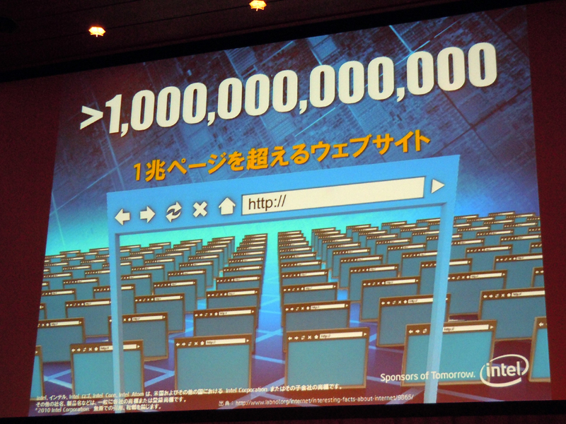 Webサイトの数は1兆を超える