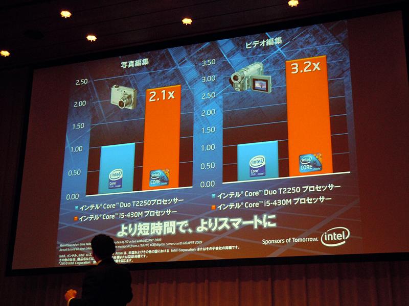 Core iシリーズとCore 2シリーズの性能比較