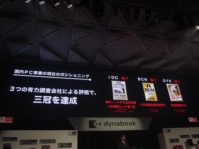 BCN、GfK、IDCで三冠達成
