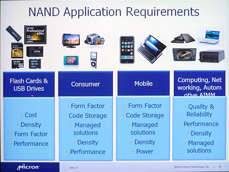 NANDフラッシュメモリの応用分野と要求仕様