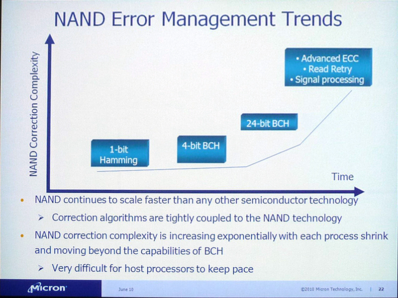 NANDフラッシュメモリの誤り検出訂正機能の推移。1bitのハミング符号に換わり、4bit以上のBCH(Bose-Chaudhuri-Hocquenghem)符号を使うようになってきた