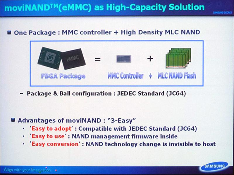 eMMCの概要。コントローラとフラッシュメモリを1個のパッケージに封止してある