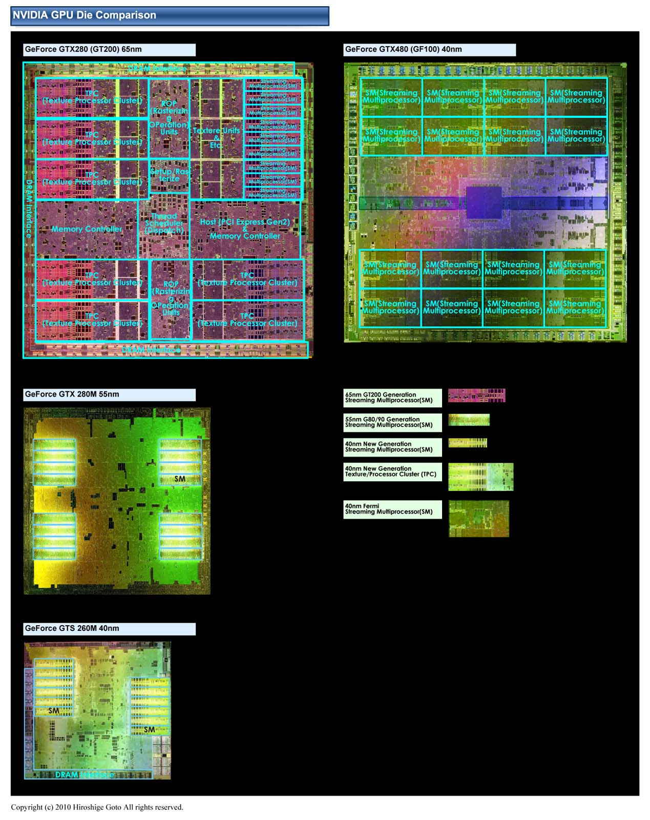 "GF100、GT200ダイの比較<br>PDF版は<a class=""resource"" ipw_status=""2"" ipw_linktype=""filelink_raw"" ipw_id=""789962"" href=""/video/pcw/docs/378/869/p05.pdf"">こちら</a>"