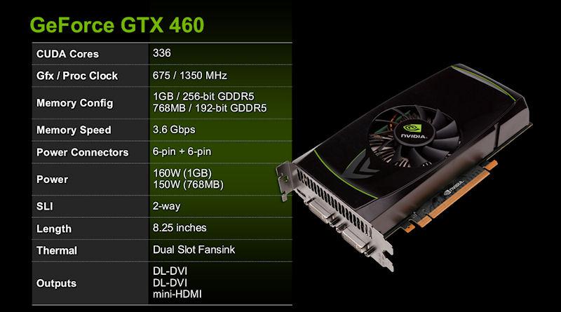 GeForce GTX 460の概要