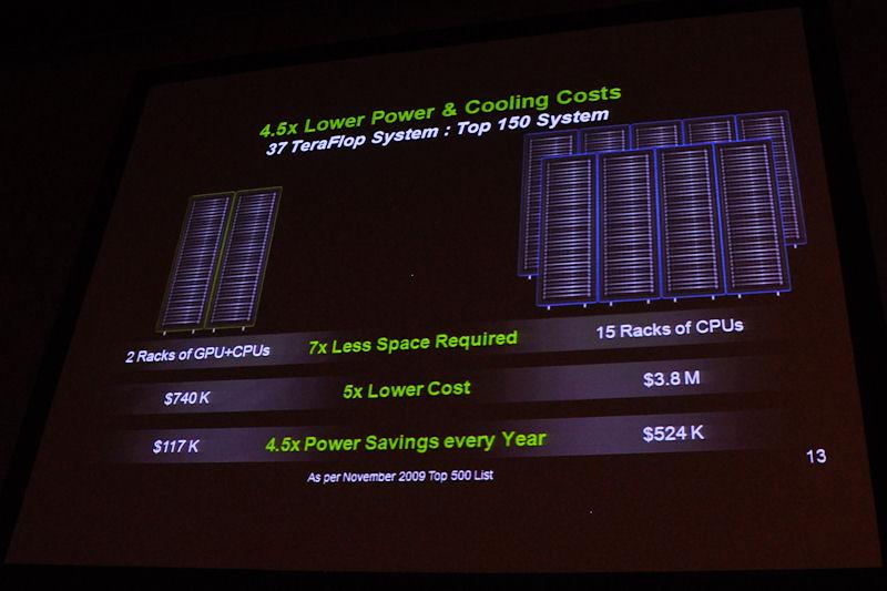 TOP500の150位のスパコンを、CPUベースからCPU+GPUのヘテロジニアス型スパコンへ変更した場合に、どの程度の省スペース化、ローコスト化、電気代の節約が可能になるかを示したスライド
