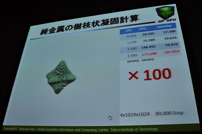金属の樹枝状凝固成長の計算では、シングルGPUでCPUの100倍という性能を達成している