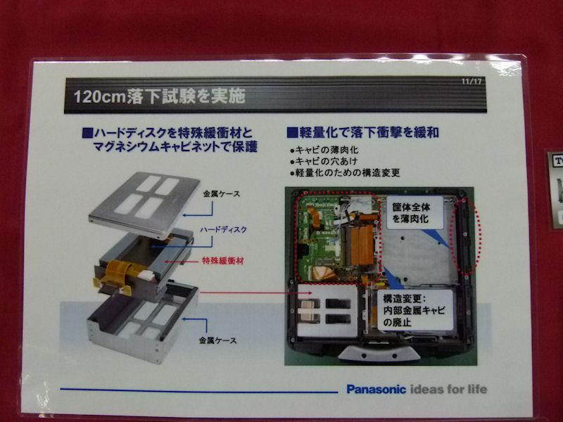 HDDを特殊緩衝材とマグネシウムキャビネットで保護し、薄肉化や穴あけ技術などにより軽量化