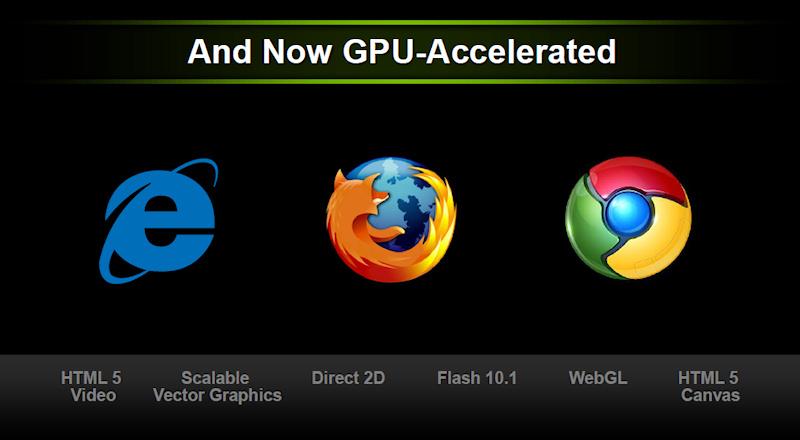 WebブラウザもGPUに対応していく