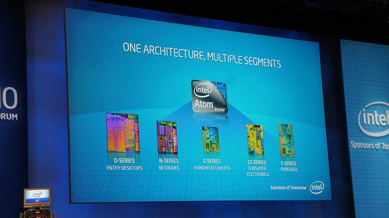 Dシリーズ、Nシリーズ、Zシリーズ、CEシリーズ、Eシリーズを異なるセグメントの製品向けに投入