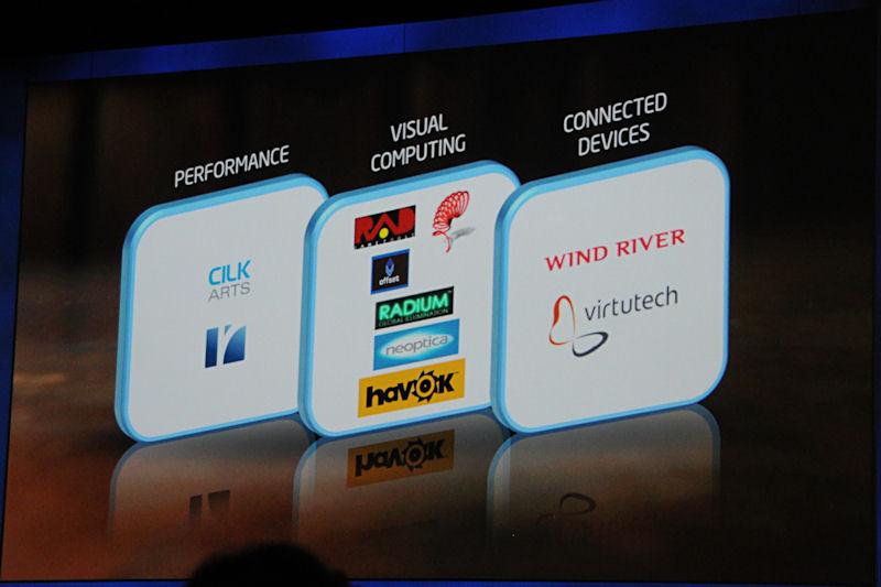 Intelがパフォーマンス、ビジュアルコンピューティング、接続性にフォーカスして買収してきた企業