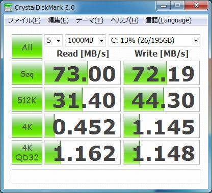 Drobo FS 2TB×2の結果