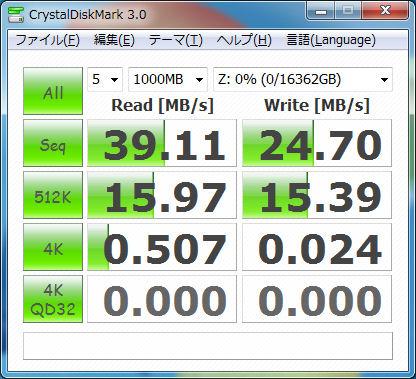 Drobo FS 2TB×3の結果