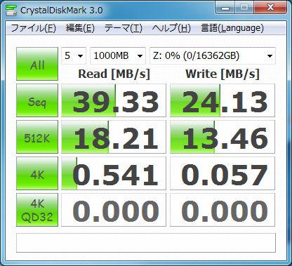 Drobo FS 2TB×4の結果