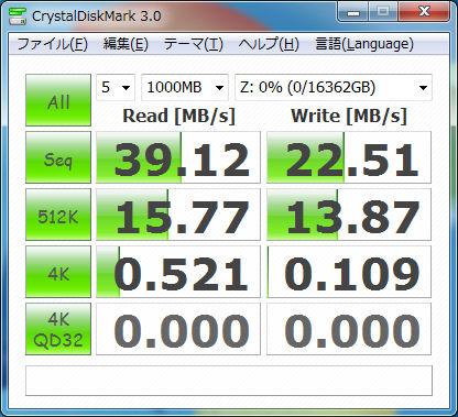 Drobo FS 2TB×4(RAID 6相当)の結果