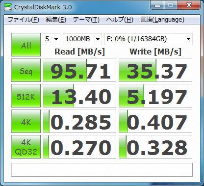 Drobo S 2TB×2の結果