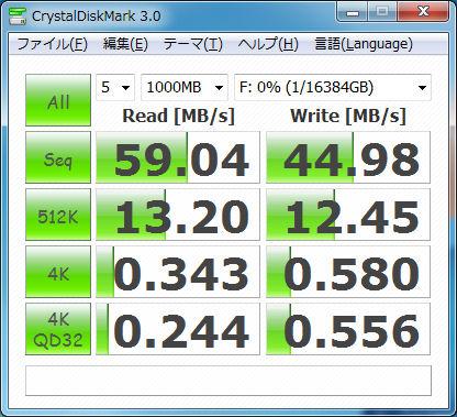 Drobo S 2TB×4(RAID 6相当)の結果