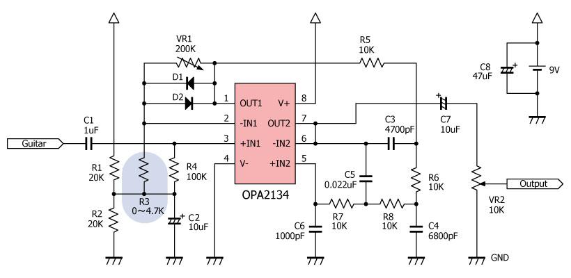オペアンプのOPA2134を中心に、左側が歪ませる回路、右側はローパスフィルタです。抵抗とコンデンサが多めですが、小さなブレッドボードにもなんとか載せられる規模です。抵抗R3の値については、検討の余地があります。それについては、後ほど本文で詳しく触れます