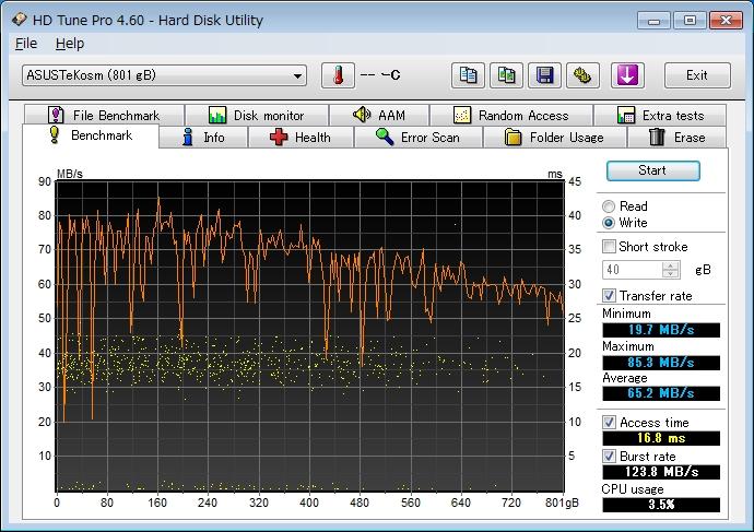 バーチャルドライブでのHD Tune Pro 4.60の結果。速度のブレがかなり大きいことがわかる