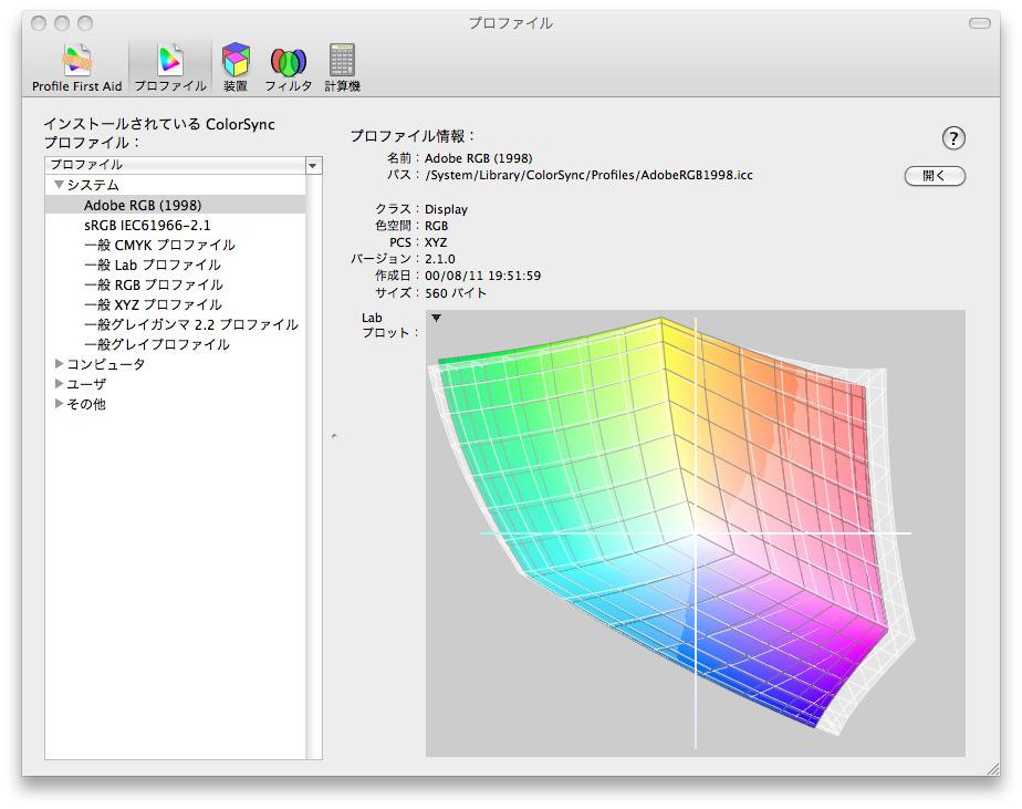 AdobeRGBとNativeの比較。背景のグレーのチャートが素のディスプレイ特性。AdobeRGBを超える部分も結構ある