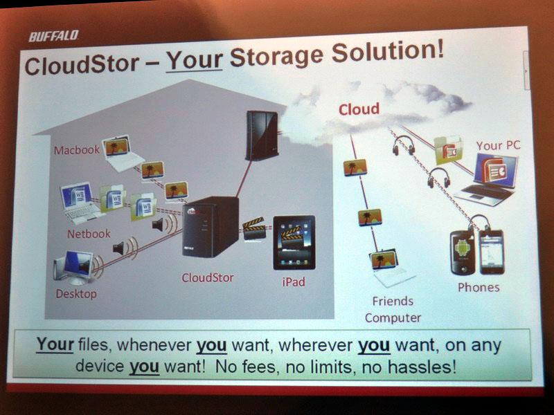 「CloudStor」のイメージ図。Pogoplugと同じクラウドサービスが提供され、LAN内だけでなく外出先からも、全く同じローカルドライブとしてデータにアクセスできる