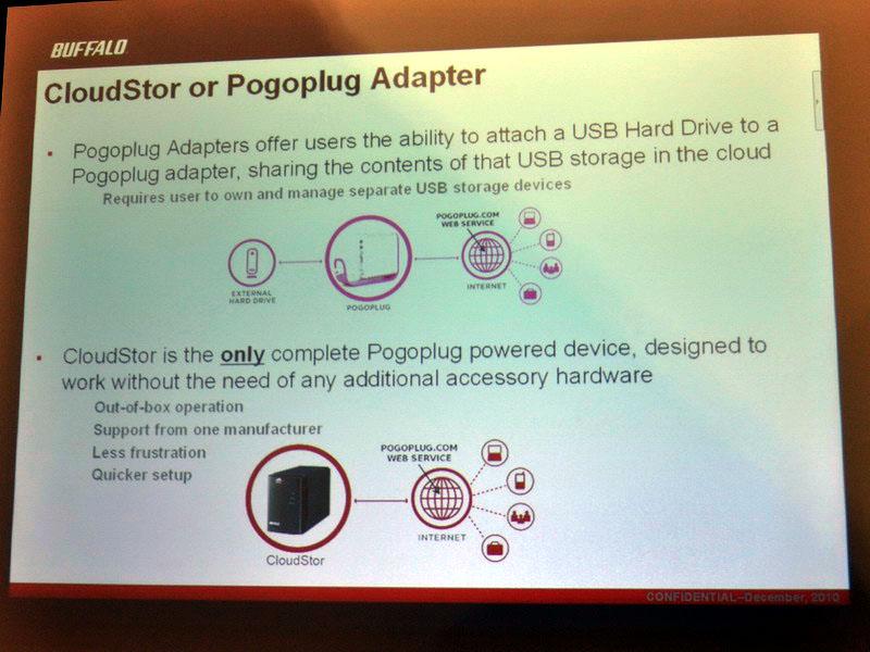 Pogoplugアダプターに比べ、HDDを取り付ける手間もかからず、非常に簡単に利用できる