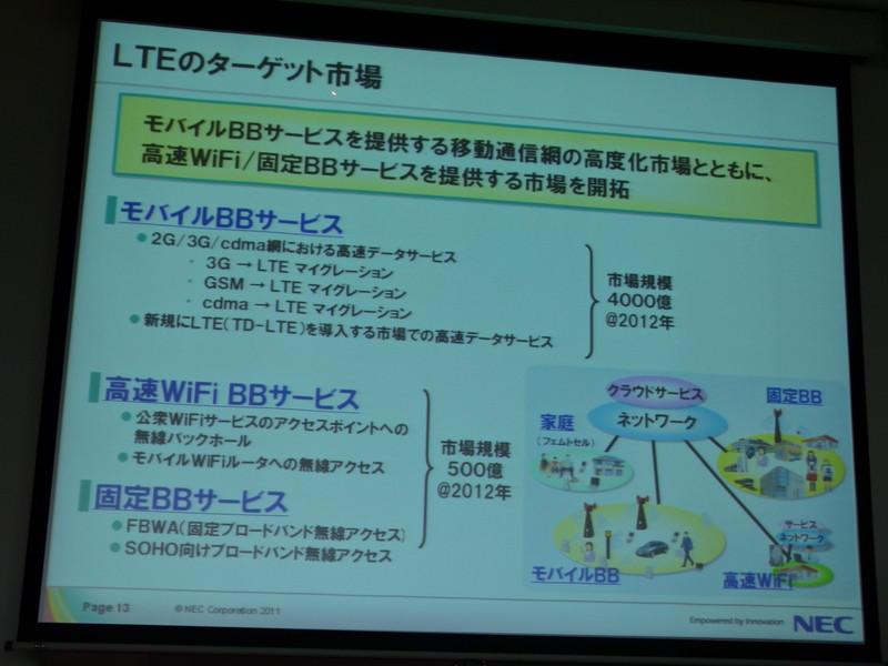 LTEが狙う市場はモバイルBB、高速Wi-Fiなど