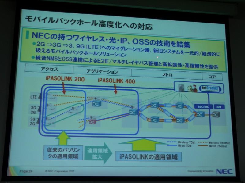 モバイルバックホールはNECのさまざまな技術を集結