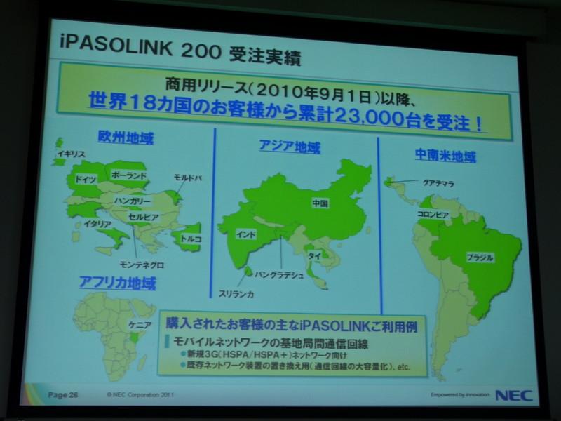 iPASOLINK 200の受注は累計23,000台
