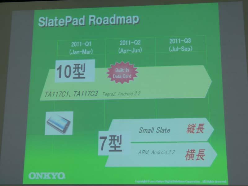 スレートパッドのロードマップ。7型の製品投入を予定している