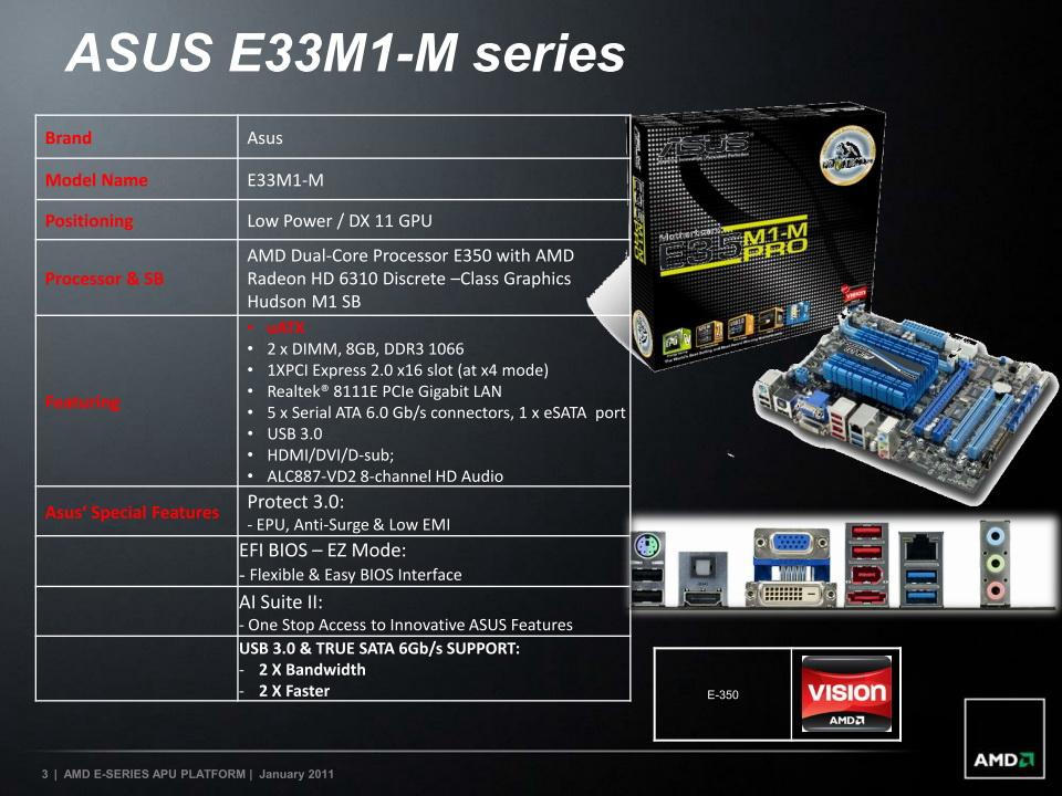 【図6】ASUSTeKの「E33M1-M」シリーズ