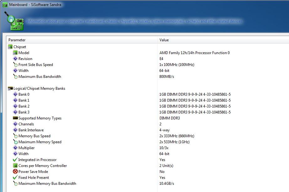 【画面2】こちらはSandra 2011bのMainboard実行画面。メモリが666MHz(DDR3-1333)で動作していることを確認できる。APUのリビジョンは「E4」と表示された