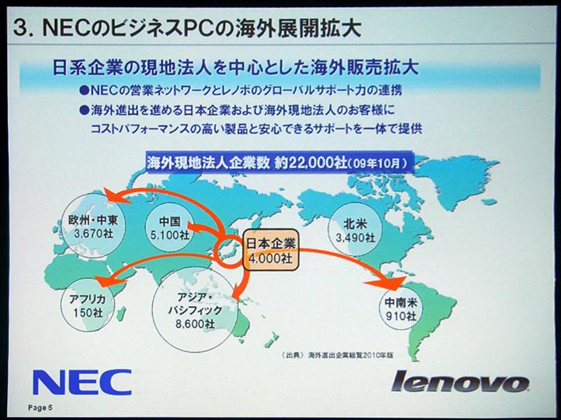 NECのビジネスPCのワールドワイドの展開