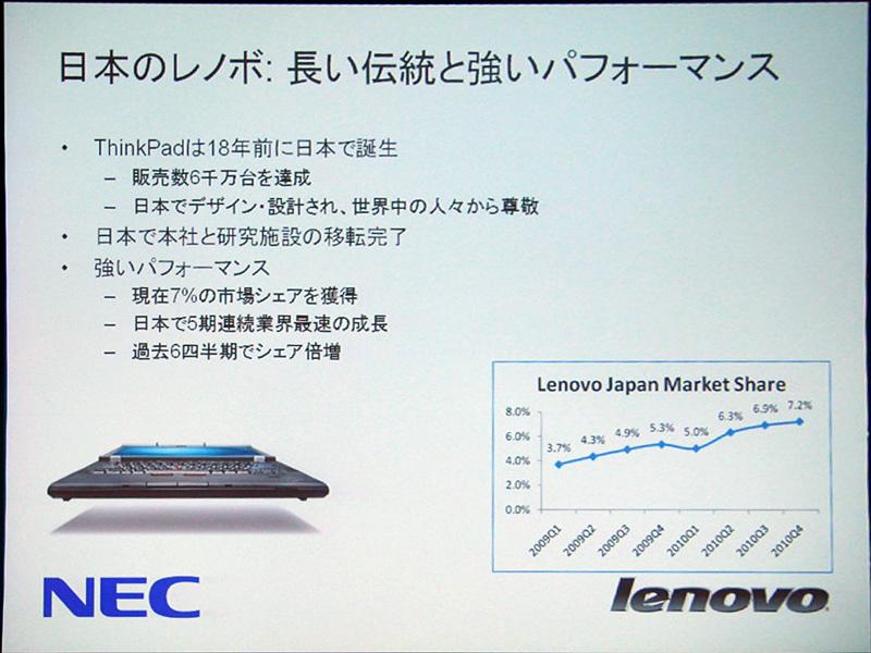 日本でのレノボの強み