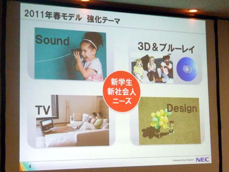 強化テーマはサウンド、3DとBlu-ray、TV、デザイン