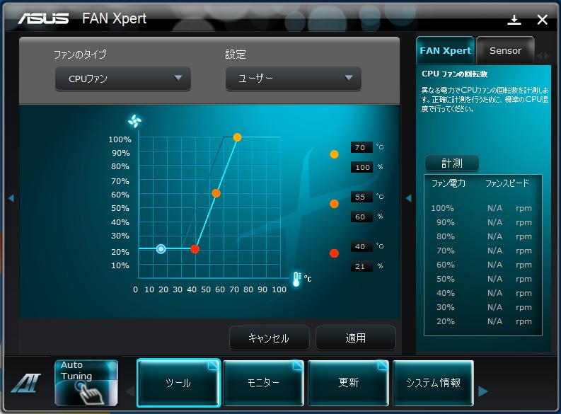 温度に応じてファンの回転数を変更できる「FAN Xpert」