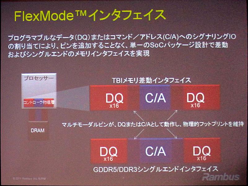 FlexModeの仕組み