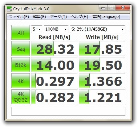 PCにマウントしたPogoplugのUSBストレージの速度をCrystalDiskMark 3.0で測定した。PCもPogoplugも同じGigabit Ethernetに繋いでいる