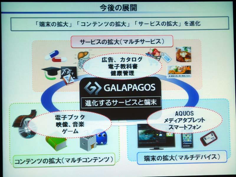 GALAPAGOSの今後の展開。端末、コンテンツ、サービスを拡大