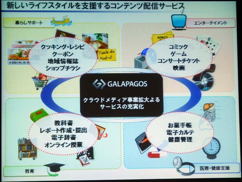 GALAPAGOSを用いたコンテンツ配信サービス