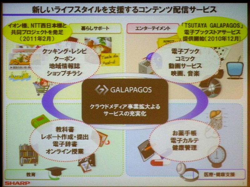 GALAPAGOSのコンテンツ配信サービス