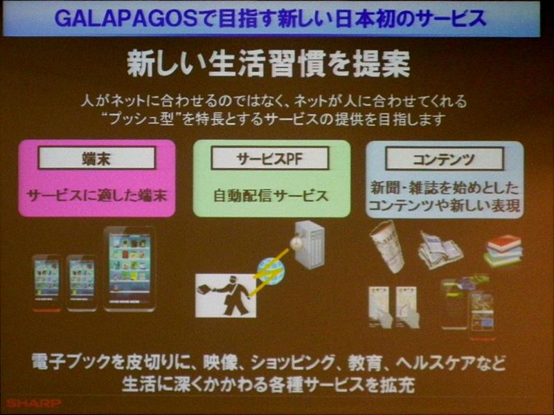 GALAPAGOSのサービスシステム