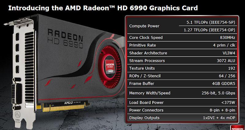 Radeon HD 6990の概要
