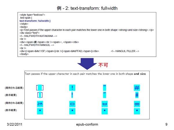 こちらも「epub-conform」の例。記号のほかハングルなどの文字も見える