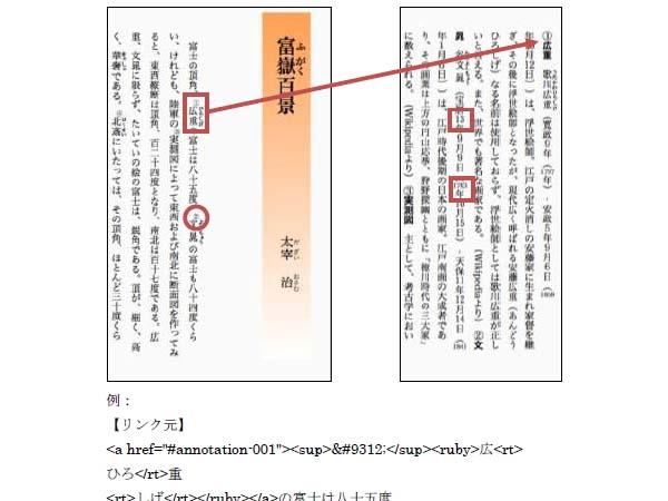 太宰治の「富嶽百景」を利用したサンプル教科書の例。EPUBを利用しつつ、現状の教科書のレイアウトに似せて作られている。クリックで注記にジャンプすることが可能