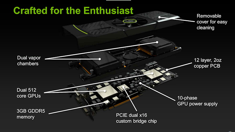 【図1】NVIDIAの資料に記されたボード設計に関する内容