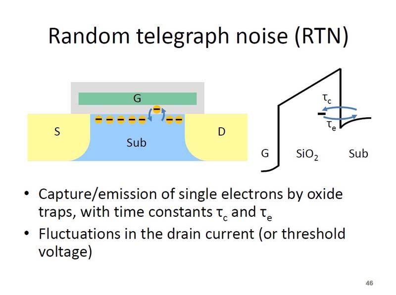 ランダム・テレグラフ雑音(RTN:Random Telegraph Noise)の原理