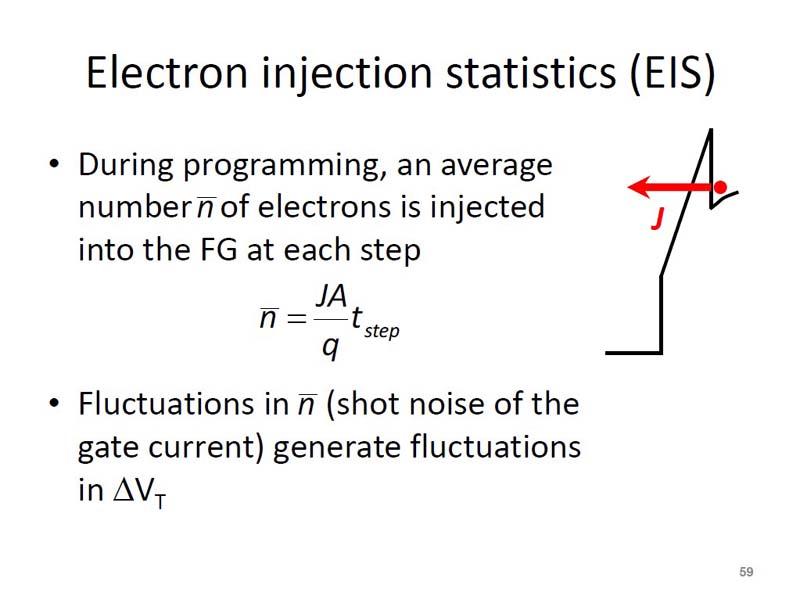 EIS(Electron Injection Statistics)の原理