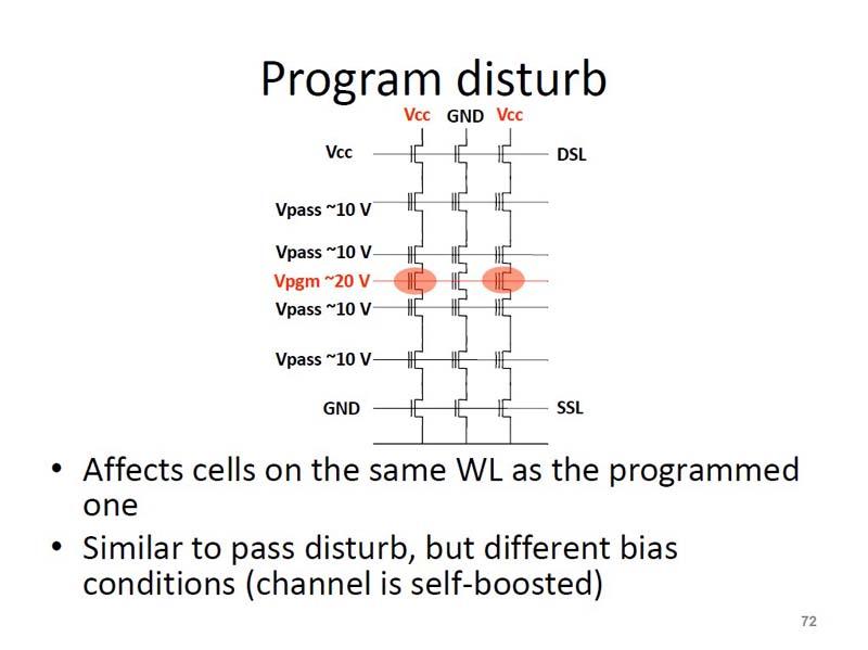 プログラム・ディスターブの原理。赤色で示したセル・トランジスタでしきい電圧の上昇が起こる