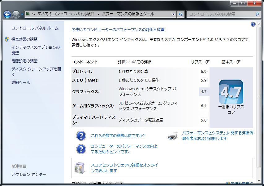 Windows エクスペリエンス インデックス。総合 4.7。プロセッサ 6.9、メモリ 5.9、グラフィックス 4.7、ゲーム用グラフィックス 6.4、プライマリハードディスク 5.8
