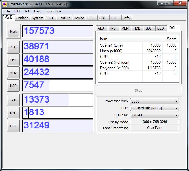 CrystalMark。ALU 38971、FPU 40188、MEM 24432、HDD 7547、GDI 13373、D2D 1813、OGL 31249